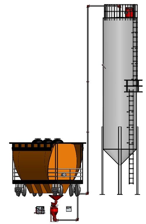 Railcar Unload